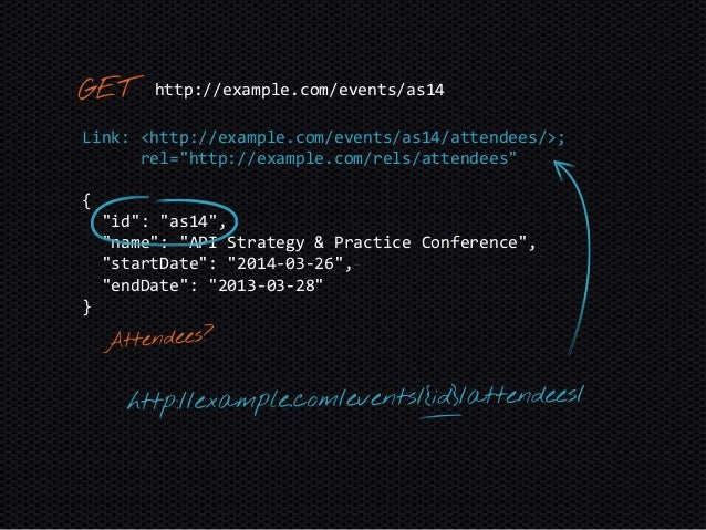 """Link: <http://example.com/events/as14/attendees/>; rel=""""http://example.com/rels/attendees"""" { """"id"""": """"as14"""", """"name"""": """"API St..."""