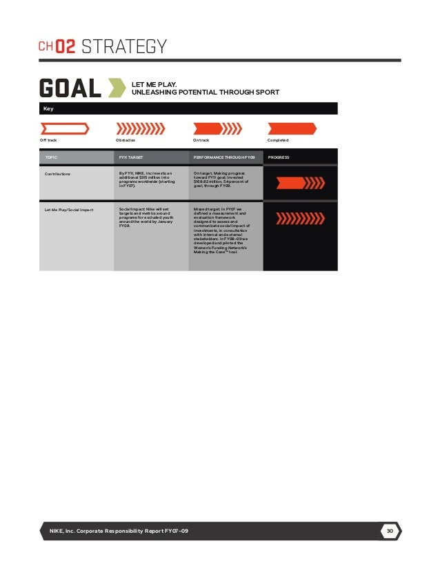 case study report on corporate social responsibility in a company