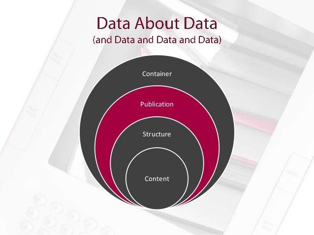 ContainerPublicationStructure Content