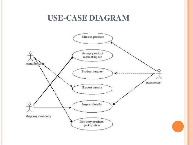 Full accesspolicyconsolidation for event processing systems use case diagram publicscrutiny Choice Image