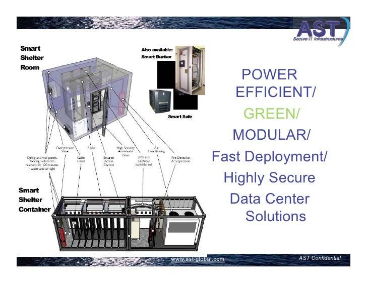 POWER                 EFFICIENT/                   GREEN/                 MODULAR/              Fast Deployment/          ...