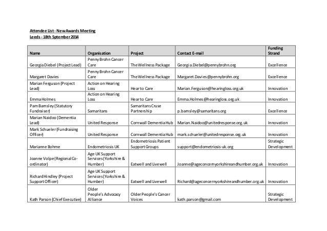 full attendee list  new awards meetings