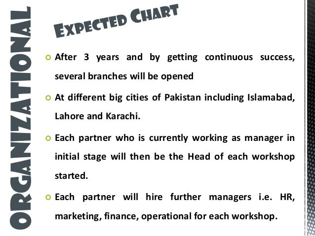 marketing plan for auto repair shop pdf