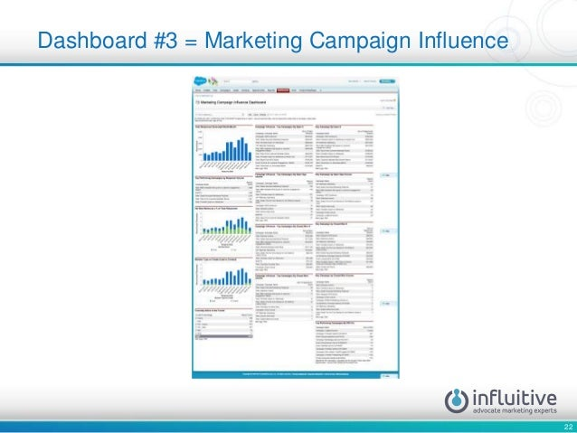 22 Dashboard #3 = Marketing Campaign Influence