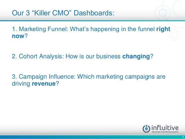 9 1. Marketing Funnel: What's happening in the funnel right now? 2. Cohort Analysis: How is our business changing? 3. Camp...