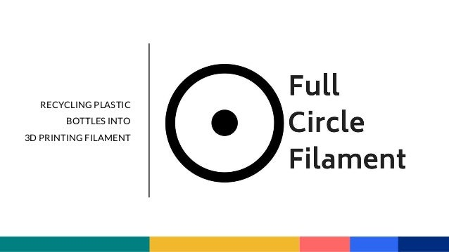 FULL CIRCLE FILAMENT RECYCLING PLASTIC BOTTLES INTO 3D PRINTING FILAMENT