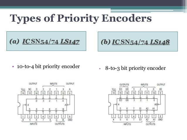 full custom digital ic design of priority encoder