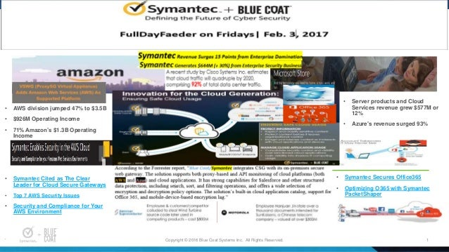1Copyright © 2016 Blue Coat Systems Inc. All Rights Reserved. Sample three prong diagram • AWS division jumped 47% to $3.5...