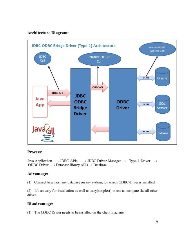 Java Db2 Jdbc Drivers For Mac Download - Imagez co
