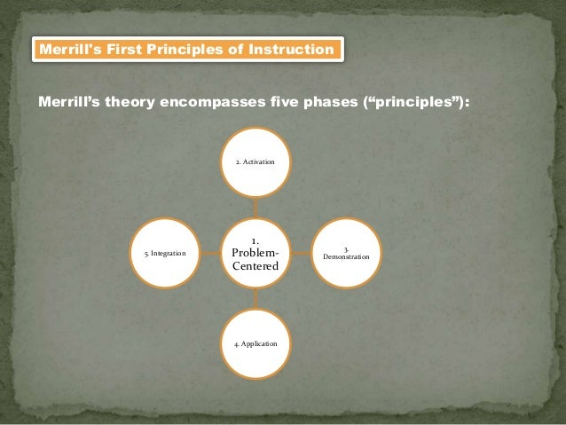 """Merrill's First Principles of Instruction Merrill's theory encompasses five phases (""""principles""""): 1. Problem- Centered 2...."""
