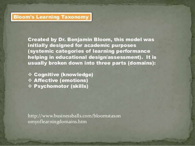 Bloom's Learning Taxonomy http://www.businessballs.com/bloomstaxon omyoflearningdomains.htm Created by Dr. Benjamin Bloom,...