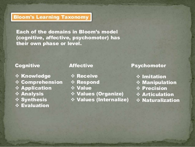 Bloom's Learning Taxonomy Each of the domains in Bloom's model (cognitive, affective, psychomotor) has their own phase or ...