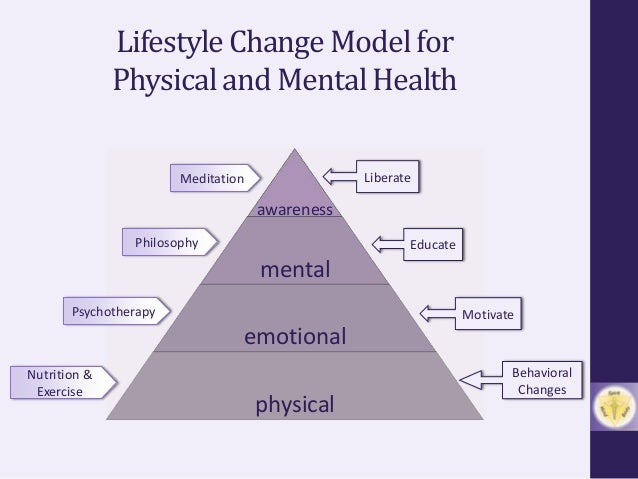 psychology and physical health exam 2 Physical exercise psychology & cognitive science  mental health , and relationships  documents similar to 338118943-ise-i-practice-exampdf.