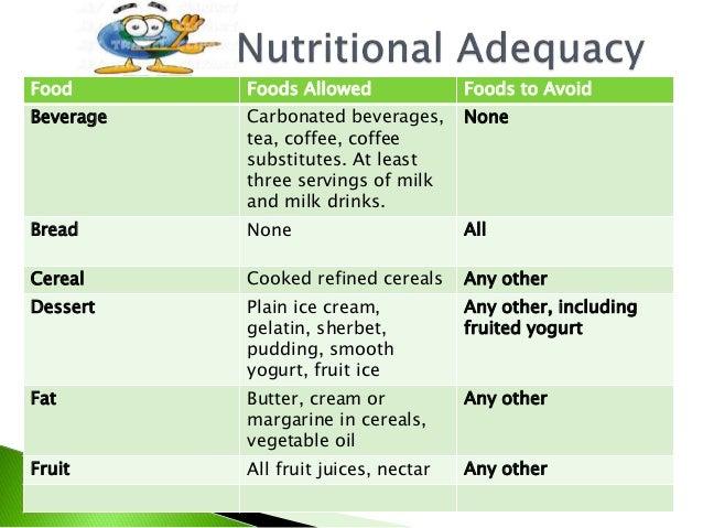indications for full liquid diet