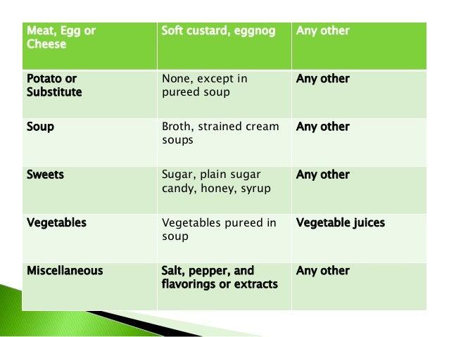 semi liquid diet plan