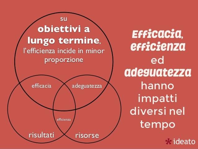 Efficacia, efficienza ed adeguatezza hanno impatti diversi nel tempo risorserisultati su obiettivi a lungo termine, l'effic...