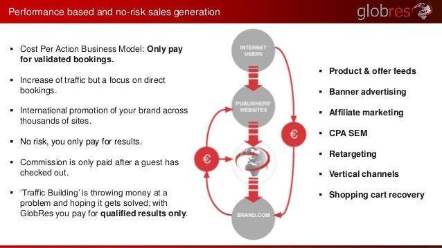 Performance based and no-risk sales generation   Cost Per Action Business Model: Only pay  for validated bookings.   Inc...
