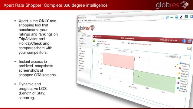 Xpert Rate Shopper: Complete 360 degree intelligence   Xpert is the ONLY rate  shopping tool that  benchmarks your  ratin...