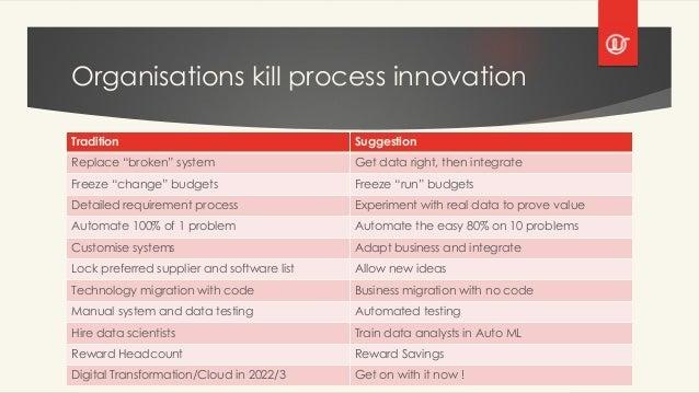 Data Competency: Better Skills or Better Systems webinar Slide 2