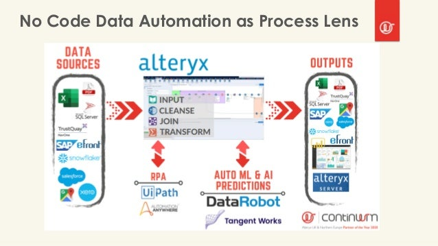 Data Competency: Better Skills or Better Systems webinar Slide 3