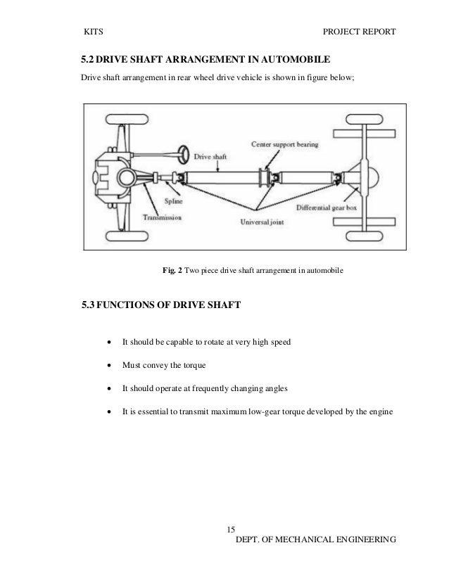 diagram of propeller shaft arrangement
