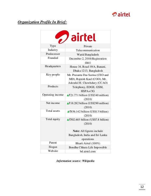 Customer Attitude Towards Airtel
