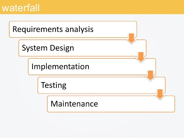 Software development model waterfall rad agile for Waterfall model is not suitable for