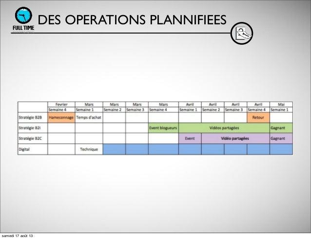 DES OPERATIONS PLANNIFIEES samedi 17 août 13