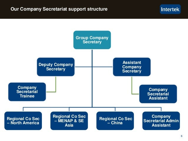 Icsa subsidiary governance conference 26 6 our company secretariat support structure group company secretary malvernweather