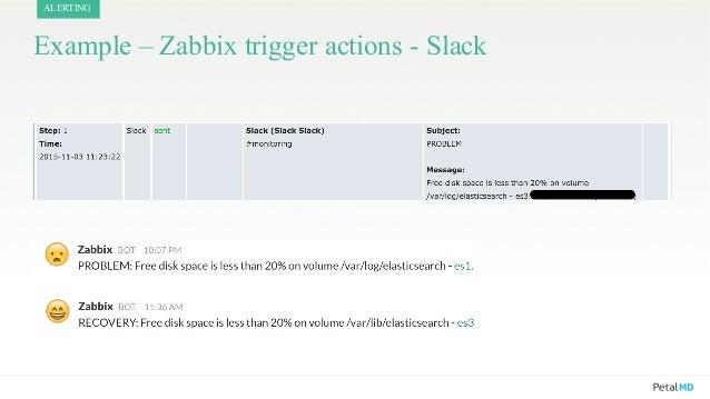 Zabbix Trigger Examples