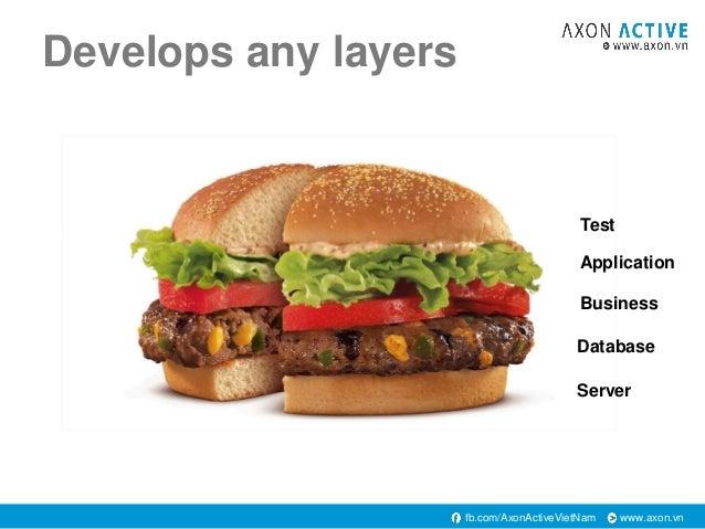 Kiến trúc đa tầng trong xây dựng ứng dụng