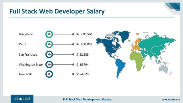 full stack developer jobs  salary  u0026 resume