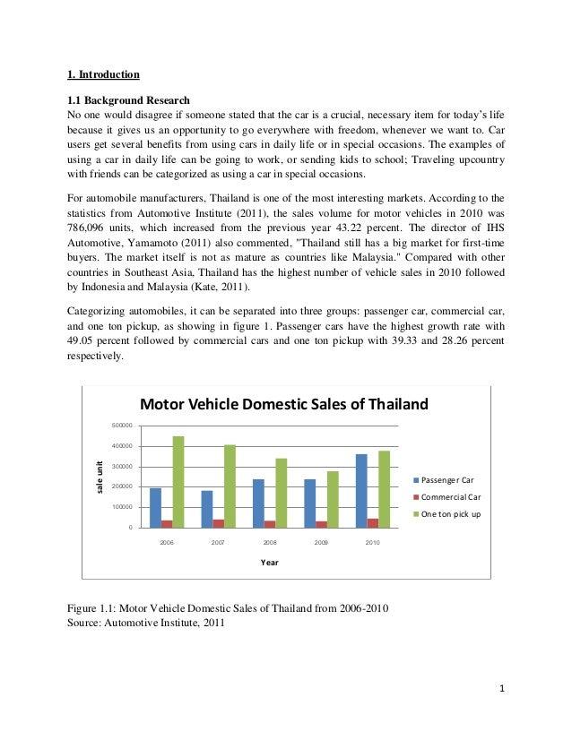 Dissertation report in marketing
