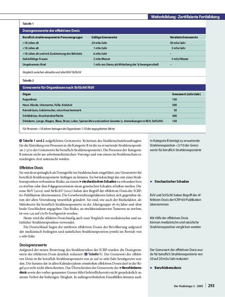 Weiterbildung · Zertifizierte Fortbildung  Tabelle 1  Dosisgrenzwerte der effektiven Dosis  Beruflich strahlenexponierte P...