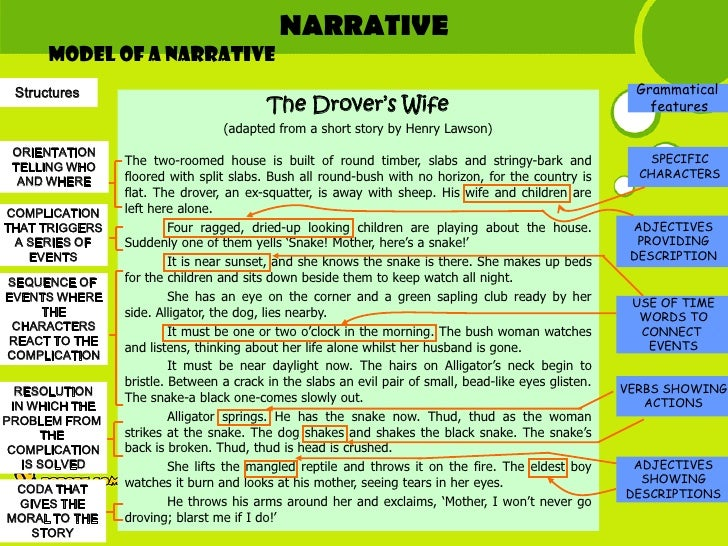 structure essay narrative A narrative or story is a report of connected events, real or imaginary, presented in a sequence of written or spoken words, or still or moving images, or both.