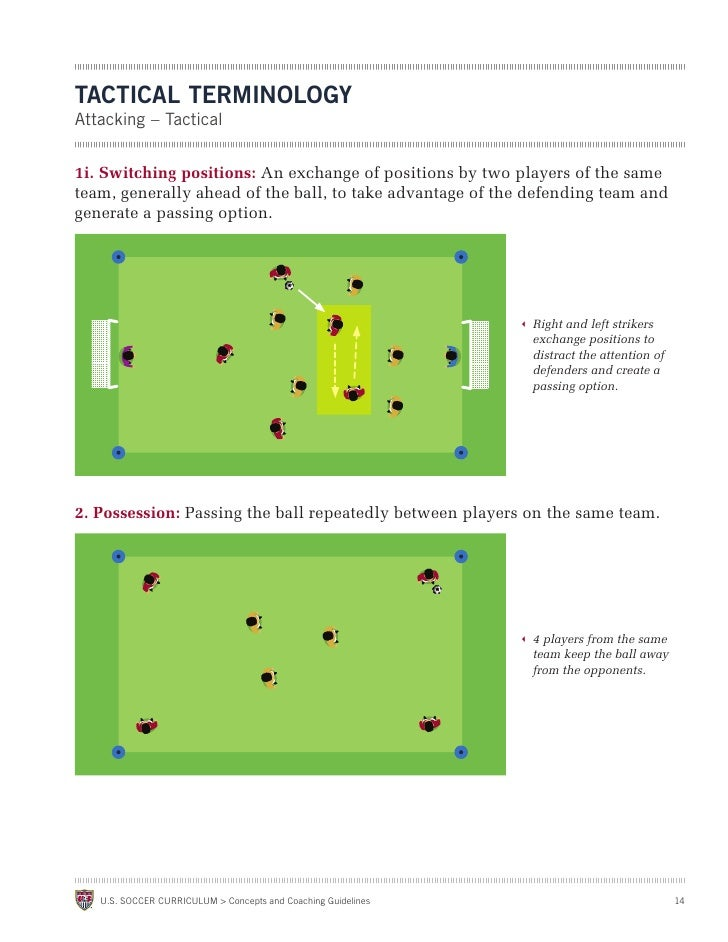 Soccer Positions Diagram 323 9v9 Soccer Positions Diagram Wire