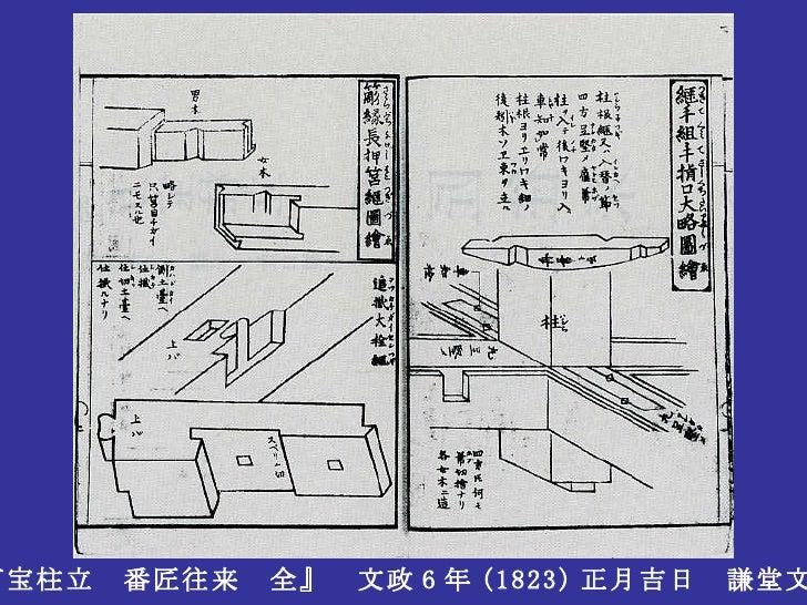 『万宝柱立 番匠往来 全』 文政 6 年 (1823) 正月吉日 謙堂文庫他