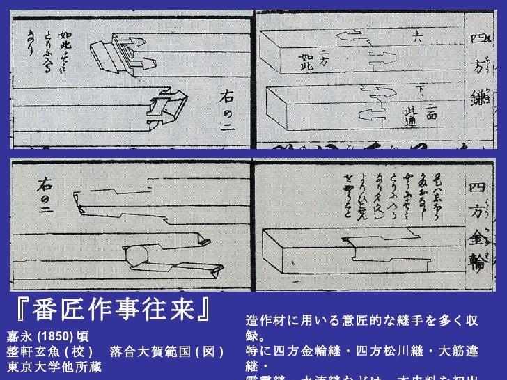 『番匠作事往来』   嘉永 (1850) 頃  整軒玄魚 ( 校 )  落合大賀範国 ( 図 )   東京大学他所蔵 造作材に用いる意匠的な継手を多く収録。 特に四方金輪継・四方松川継・大筋違継・ 雲霞継・水流継などは、本史料を初出とする。