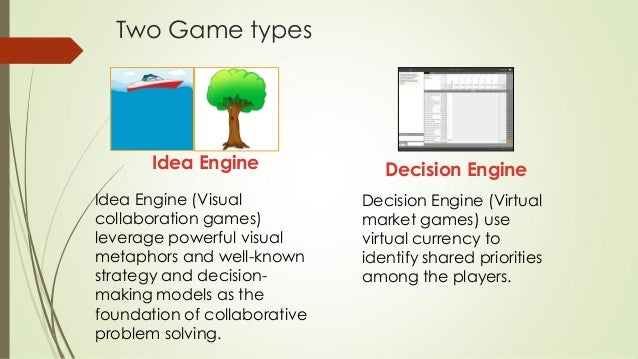 Two Game types Idea Engine (Visual collaboration games) leverage powerful visual metaphors and well-known strategy and dec...