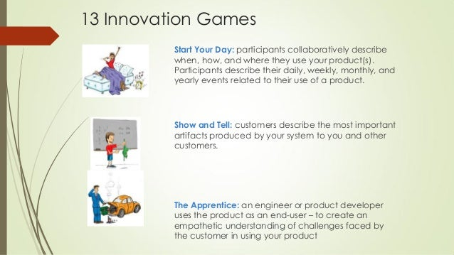 Start Your Day: participants collaboratively describe when, how, and where they use your product(s). Participants describe...