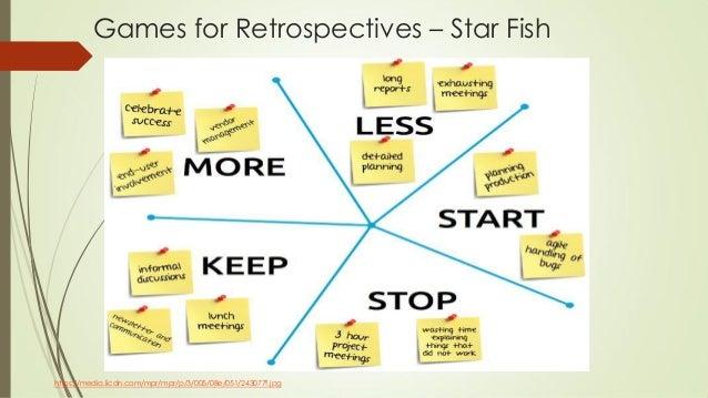 Games for Retrospectives – Star Fish https://media.licdn.com/mpr/mpr/p/3/005/08e/051/243077f.jpg