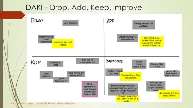 DAKI – Drop, Add, Keep, Improve http://www.funretrospectives.com/daki-drop-add-keep-improve/