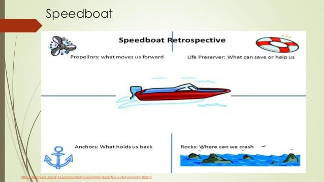 Speedboat http://teamup.support/tus/assessments/teammember/tips-5-dysfunctions-team/