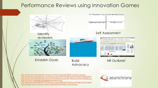Performance Reviews using Innovation Games Renatus Consultants http://www.innovationgames.com/wp-content/uploads/2009/11/s...