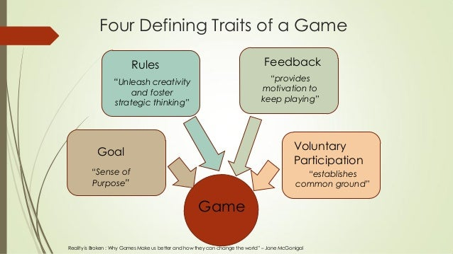 """Four Defining Traits of a Game Game Goal """"Sense of Purpose"""" Rules """"Unleash creativity and foster strategic thinking"""" Feedb..."""