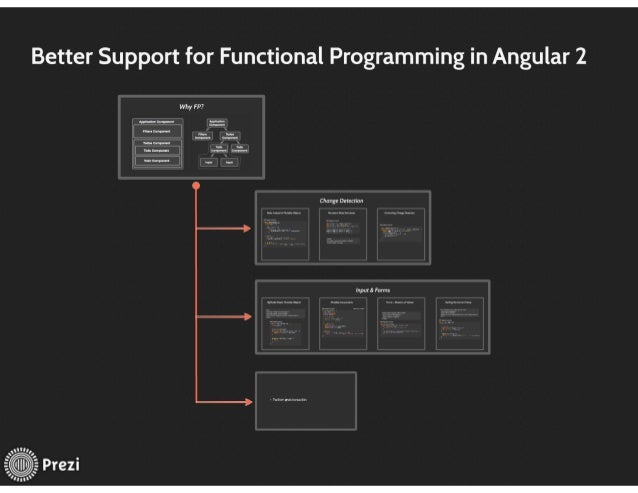 "a? '  : :  'c  Better Support for Functional Programming in Angular 2  Why FP?  .. .MM . ..n. .. . ..w. .. ___ a. .."" . ....."