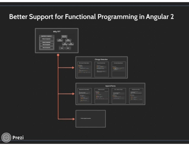 Better Support for Functional Programming in Angular 2  WhyFP?  .. .m. .. . .u. . . ..w. .. ___ __  _. .. o. .. . ..M. .. ...