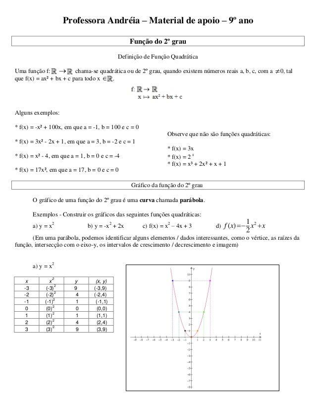 Professora Andréia – Material de apoio – 9º ano Função do 2º grau Definição de Função Quadrática Uma função f:  chama-se ...