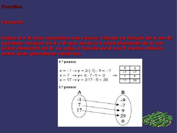 Funções  Conceito  Sejam A e B dois conjuntos não vazios. Chama-se função de A em B, qualquer relação de A e B que associa...