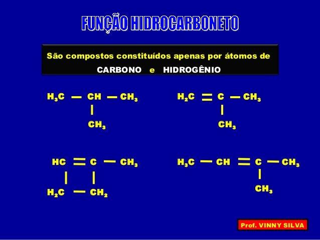 Prof. VINNY SILVA São compostos constituídos apenas por átomos de CARBONO e HIDROGÊNIO H3C CH3 CH3 CH H2C CH3 CH3 C CH3 H3...
